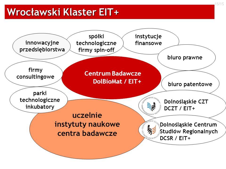 16/15 Wrocławski Klaster EIT+ Centrum Badawcze DolBioMat / EIT+ firmy consultingowe uczelnie instytuty naukowe centra badawcze biuro patentowe biuro p