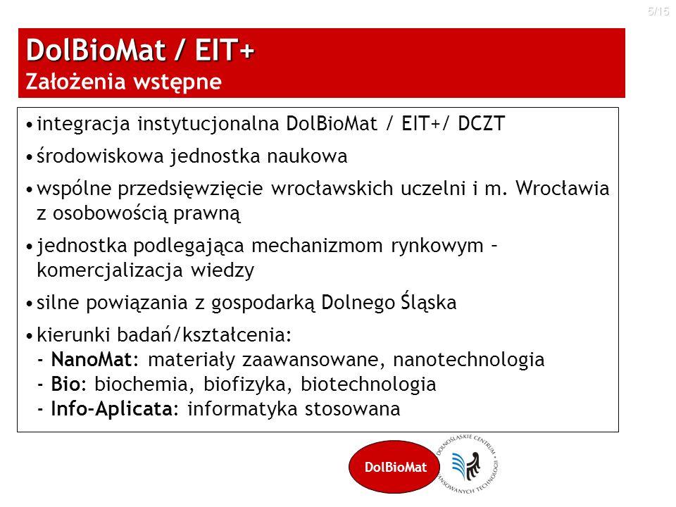 5/15 integracja instytucjonalna DolBioMat / EIT+/ DCZT środowiskowa jednostka naukowa wspólne przedsięwzięcie wrocławskich uczelni i m. Wrocławia z os