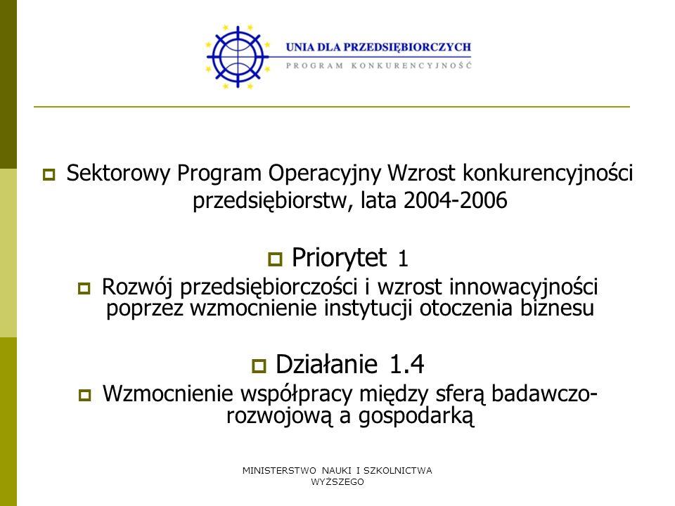MINISTERSTWO NAUKI I SZKOLNICTWA WYŻSZEGO Sektorowy Program Operacyjny Wzrost konkurencyjności przedsiębiorstw, lata 2004-2006 Priorytet 1 Rozwój prze