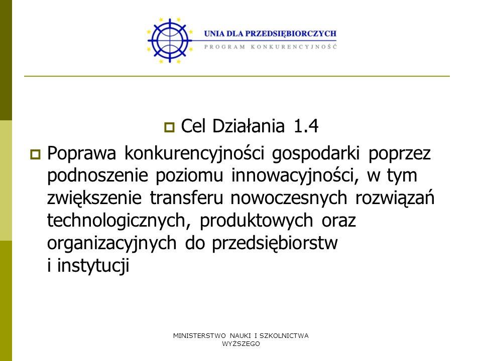 MINISTERSTWO NAUKI I SZKOLNICTWA WYŻSZEGO Poddziałanie 1.4.1 Projekty celowe obejmujące badania stosowane i prace rozwojowe: wyłącznie w zakresie badań przemysłowych i przedkonkurencyjnych prowadzonych przez przedsiębiorstwa lub grupy przedsiębiorstw samodzielnie albo we współpracy z instytucjami sfery B+R Poddziałanie 1.4.4 Projekty celowe realizowane przez Centra Zaawansowanych Technologii (CZT)