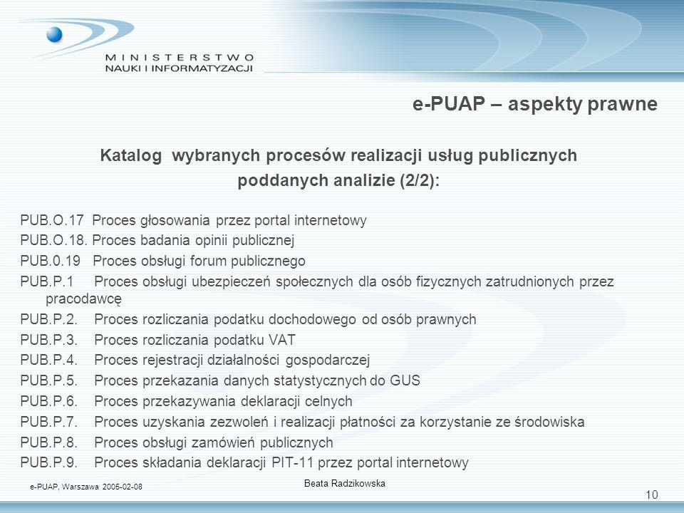 10 e-PUAP – aspekty prawne Katalog wybranych procesów realizacji usług publicznych poddanych analizie (2/2): PUB.O.17 Proces głosowania przez portal i