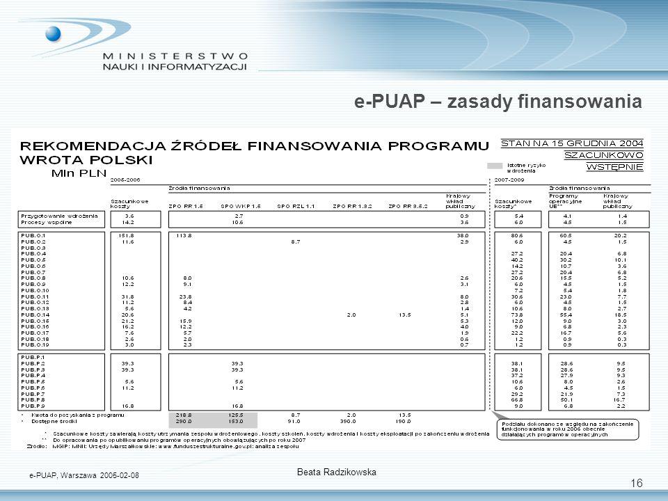16 e-PUAP – zasady finansowania e-PUAP, Warszawa 2005-02-08 Beata Radzikowska