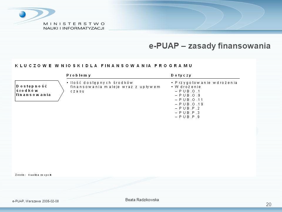 20 e-PUAP – zasady finansowania e-PUAP, Warszawa 2005-02-08 Beata Radzikowska