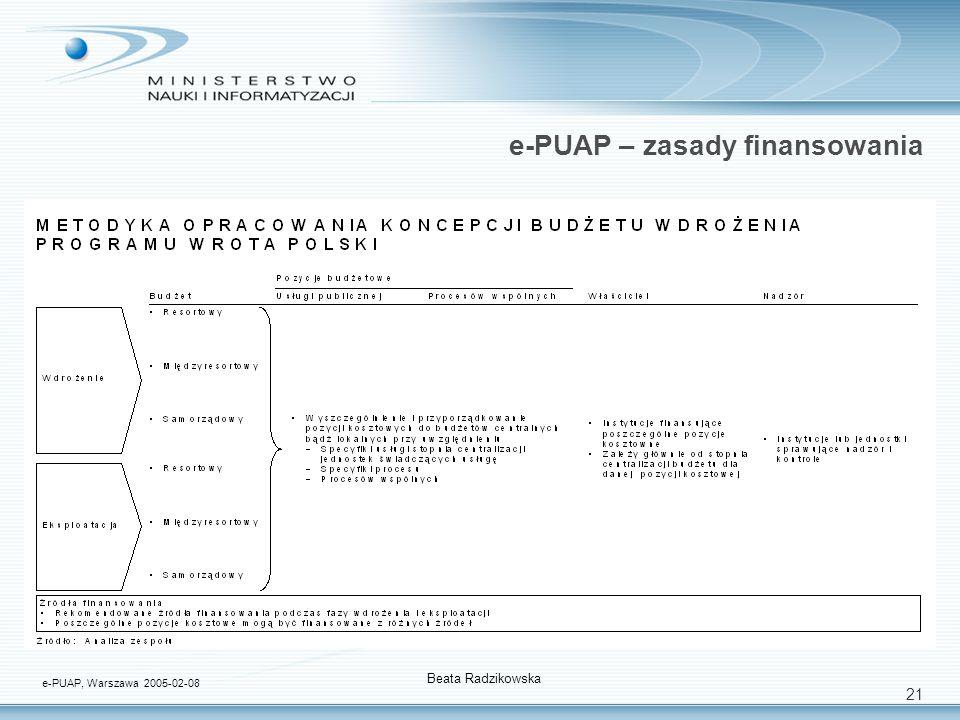 21 e-PUAP – zasady finansowania e-PUAP, Warszawa 2005-02-08 Beata Radzikowska