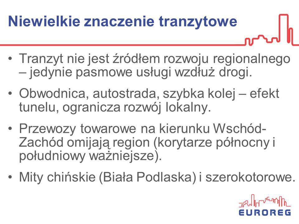 Niewielkie znaczenie tranzytowe Tranzyt nie jest źródłem rozwoju regionalnego – jedynie pasmowe usługi wzdłuż drogi. Obwodnica, autostrada, szybka kol