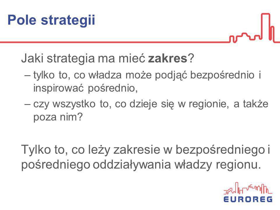 Pole strategii Jaki strategia ma mieć zakres? –tylko to, co władza może podjąć bezpośrednio i inspirować pośrednio, –czy wszystko to, co dzieje się w