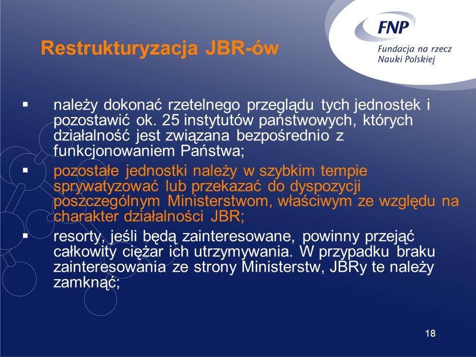 18 Restrukturyzacja JBR-ów należy dokonać rzetelnego przeglądu tych jednostek i pozostawić ok.