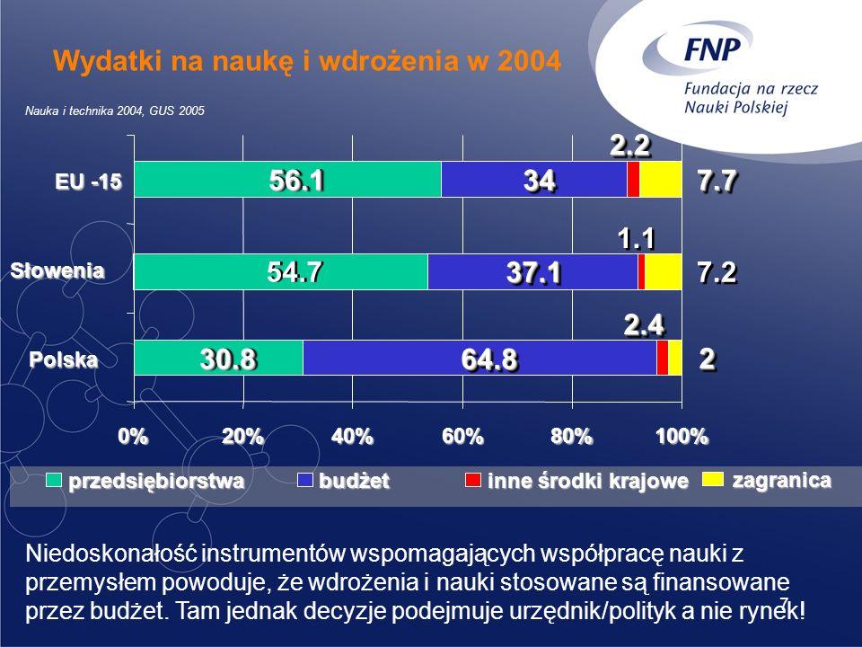 8 Innowacyjność w Europie European Innovation Scorboard 2005 TrendChart, 2006