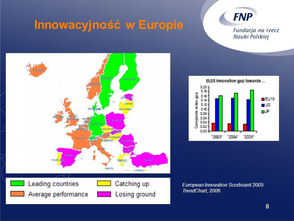 9 European Innovation Scorboard 2005, TrendChart, 2006 Trendy w innowacyjności Biorąc pod uwagę obecny stan innowacyjności oraz dynamikę zmian, w ciągu 20 lat Węgry, Słowenia i Włochy osiągną średni poziom innowacji w krajach UE Polska może ten stan osiągnąć dopiero za 50 lat