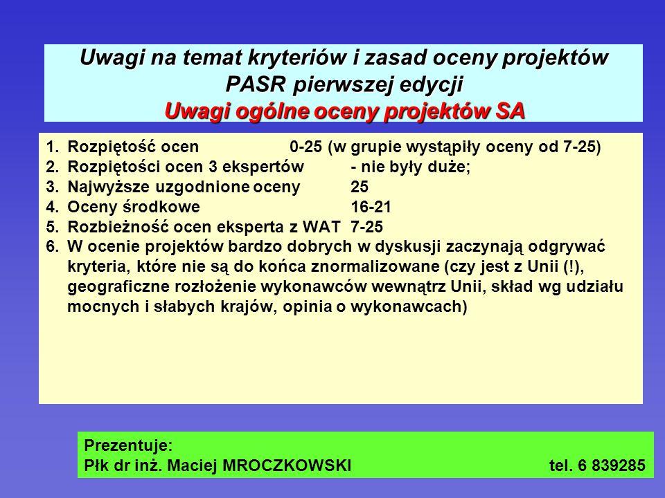Uwagi na temat kryteriów i zasad oceny projektów PASR pierwszej edycji Uwagi ogólne oceny projektów SA 1.Rozpiętość ocen 0-25 (w grupie wystąpiły ocen