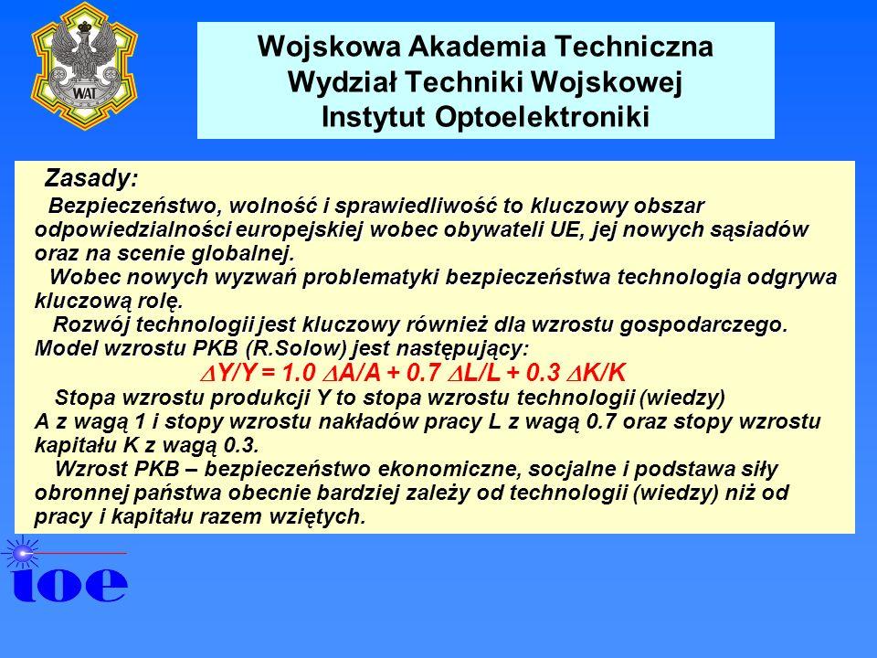 Wojskowa Akademia Techniczna Wydział Techniki Wojskowej Instytut Optoelektroniki Zasady: Zasady: Bezpieczeństwo, wolność i sprawiedliwość to kluczowy