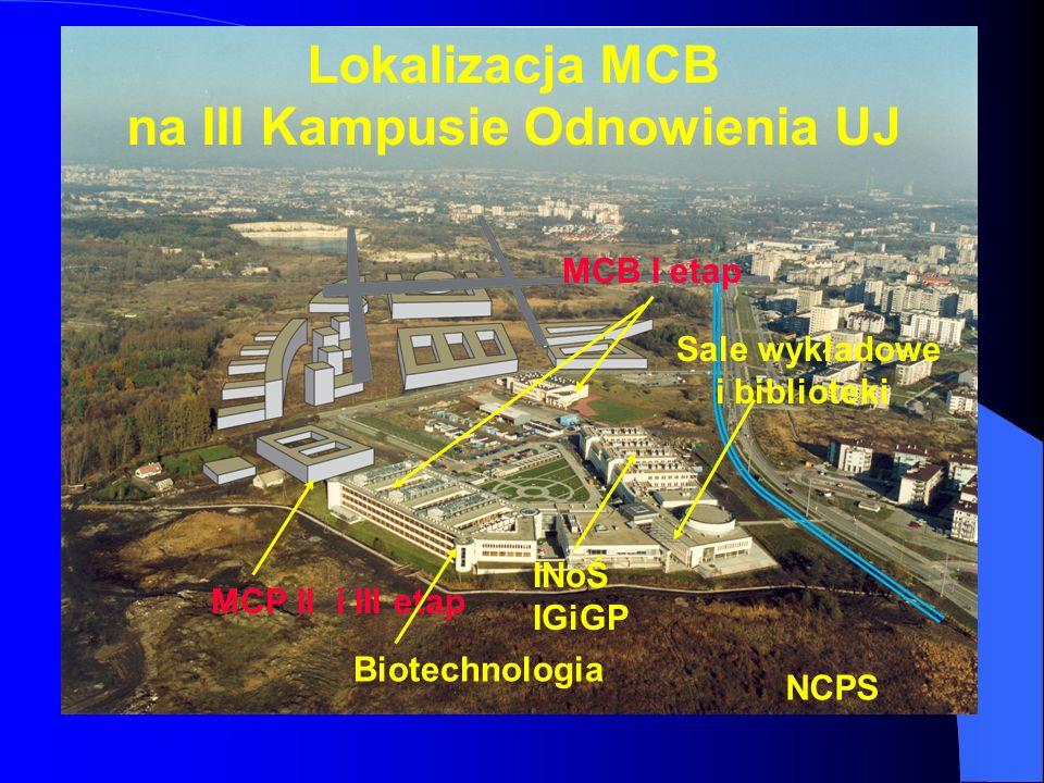 MCB I etap MCP II i III etap Lokalizacja MCB na III Kampusie Odnowienia UJ Biotechnologia Sale wykładowe i biblioteki INoŚ IGiGP NCPS