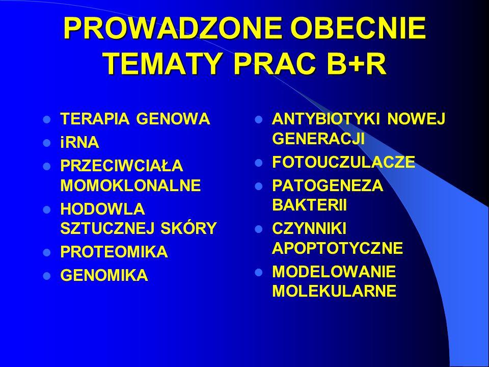 PROWADZONE OBECNIE TEMATY PRAC B+R TERAPIA GENOWA iRNA PRZECIWCIAŁA MOMOKLONALNE HODOWLA SZTUCZNEJ SKÓRY PROTEOMIKA GENOMIKA ANTYBIOTYKI NOWEJ GENERAC