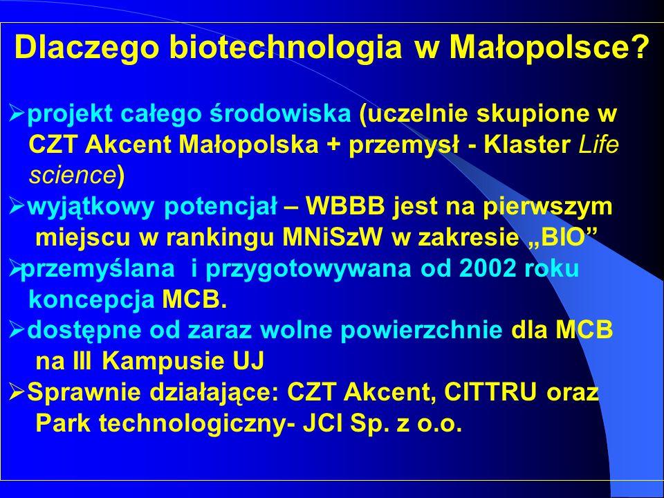 Dlaczego biotechnologia w Małopolsce? projekt całego środowiska (uczelnie skupione w CZT Akcent Małopolska + przemysł - Klaster Life science) wyjątkow
