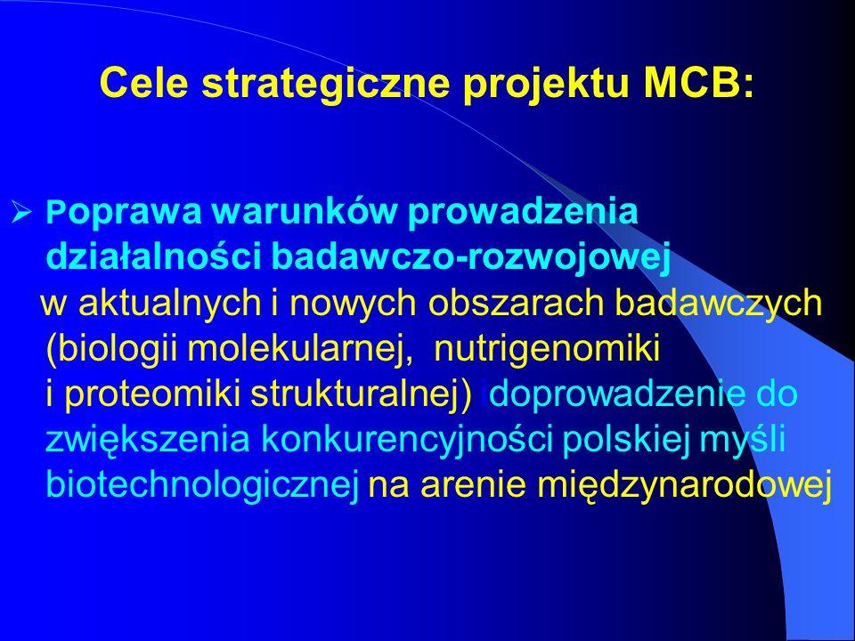 Cele strategiczne projektu MCB: P oprawa warunków prowadzenia działalności badawczo-rozwojowej w aktualnych i nowych obszarach badawczych (biologii mo