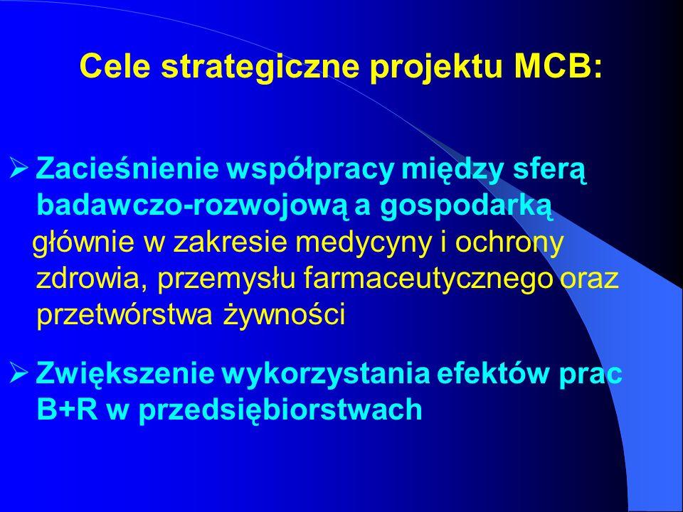 Cele strategiczne projektu MCB: Zacieśnienie współpracy między sferą badawczo-rozwojową a gospodarką głównie w zakresie medycyny i ochrony zdrowia, pr