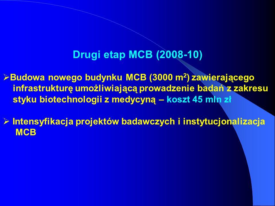 Drugi etap MCB (2008-10) Budowa nowego budynku MCB (3000 m 2 ) zawierającego infrastrukturę umożliwiającą prowadzenie badań z zakresu styku biotechnol