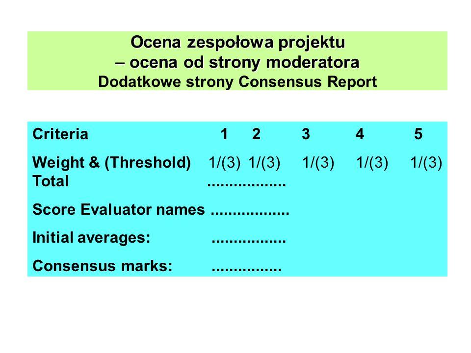 Ocena zespołowa projektu – ocena od strony moderatora Ocena zespołowa projektu – ocena od strony moderatora Dodatkowe strony Consensus Report Criteria 1 2 34 5 Weight & (Threshold) 1/(3) 1/(3) 1/(3) 1/(3) 1/(3) Total..................