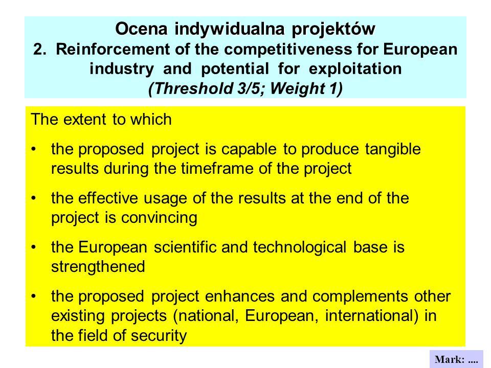 Ocena indywidualna projektów Ocena indywidualna projektów 2. Reinforcement of the competitiveness for European industry and potential for exploitation