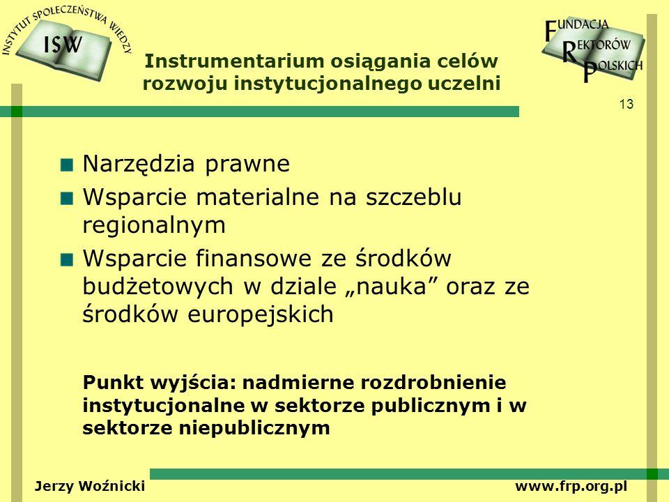 13 Jerzy Woźnicki www.frp.org.pl Instrumentarium osiągania celów rozwoju instytucjonalnego uczelni Narzędzia prawne Wsparcie materialne na szczeblu re