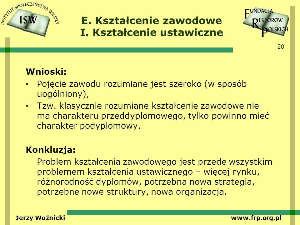 20 Jerzy Woźnicki www.frp.org.pl E. Kształcenie zawodowe I. Kształcenie ustawiczne Wnioski: Pojęcie zawodu rozumiane jest szeroko (w sposób uogólniony