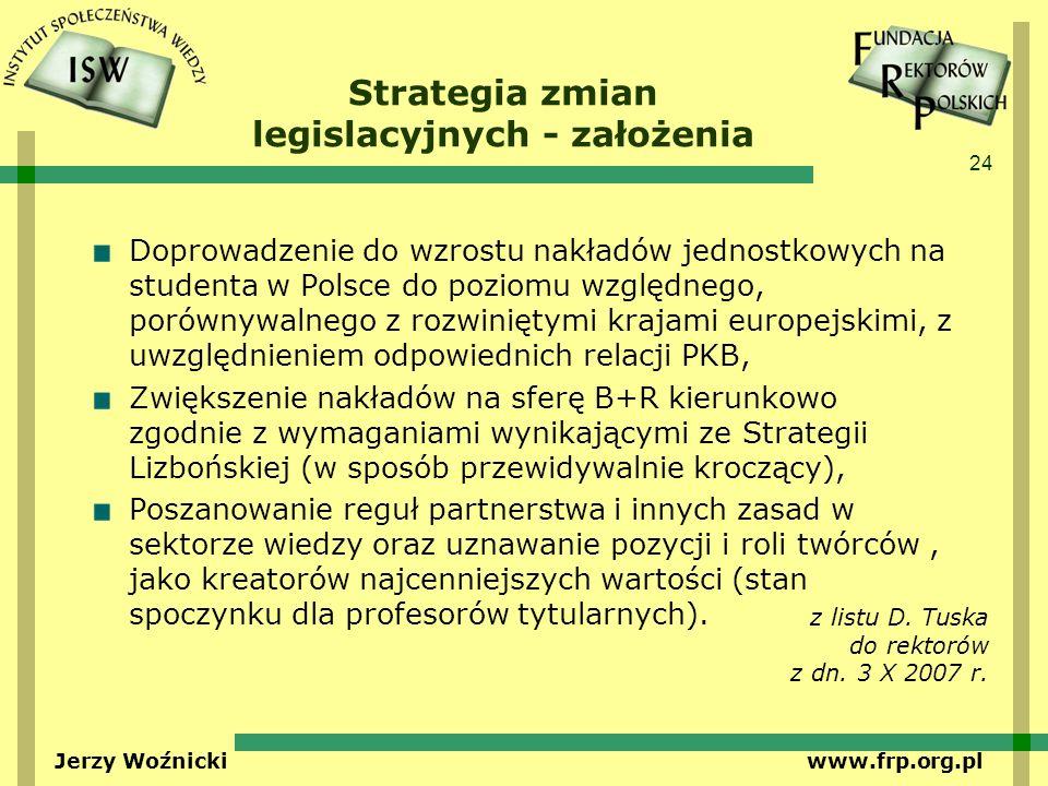 24 Jerzy Woźnicki www.frp.org.pl Strategia zmian legislacyjnych - założenia Doprowadzenie do wzrostu nakładów jednostkowych na studenta w Polsce do poziomu względnego, porównywalnego z rozwiniętymi krajami europejskimi, z uwzględnieniem odpowiednich relacji PKB, Zwiększenie nakładów na sferę B+R kierunkowo zgodnie z wymaganiami wynikającymi ze Strategii Lizbońskiej (w sposób przewidywalnie kroczący), Poszanowanie reguł partnerstwa i innych zasad w sektorze wiedzy oraz uznawanie pozycji i roli twórców, jako kreatorów najcenniejszych wartości (stan spoczynku dla profesorów tytularnych).