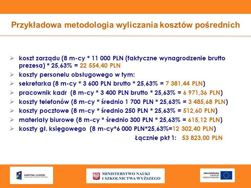 Przykładowa metodologia wyliczania kosztów pośrednich koszt zarządu (8 m-cy * 11 000 PLN (faktyczne wynagrodzenie brutto prezesa) * 25,63% = 22 554,40