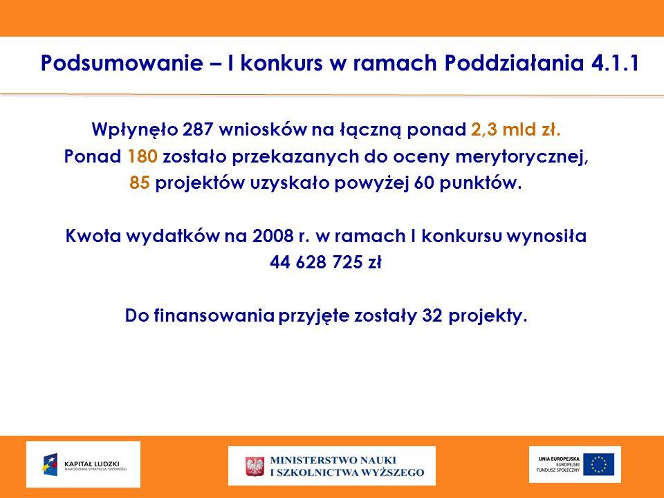 Podsumowanie – I konkurs w ramach Poddziałania 4.1.1 Wpłynęło 287 wniosków na łączną ponad 2,3 mld zł. Ponad 180 zostało przekazanych do oceny merytor