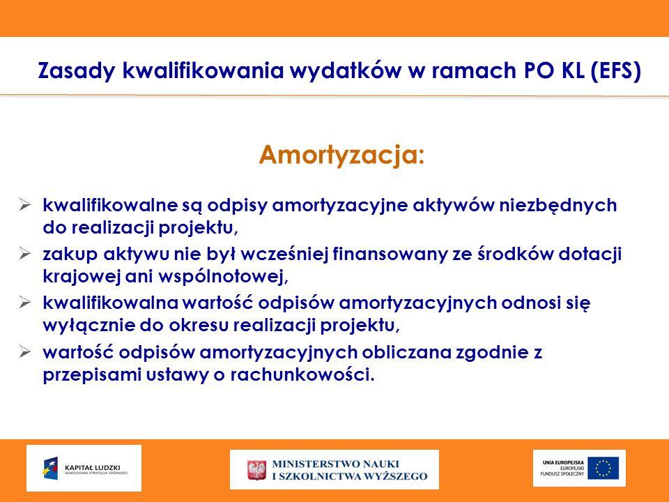 Amortyzacja: kwalifikowalne są odpisy amortyzacyjne aktywów niezbędnych do realizacji projektu, zakup aktywu nie był wcześniej finansowany ze środków