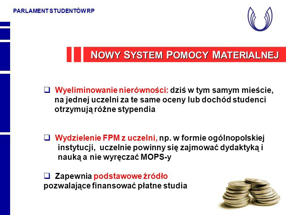 Reforma systemu zarządzania i finansowania nauki i szkolnictwa wyższego Parlament Studentów RP Nowe finansowanie.