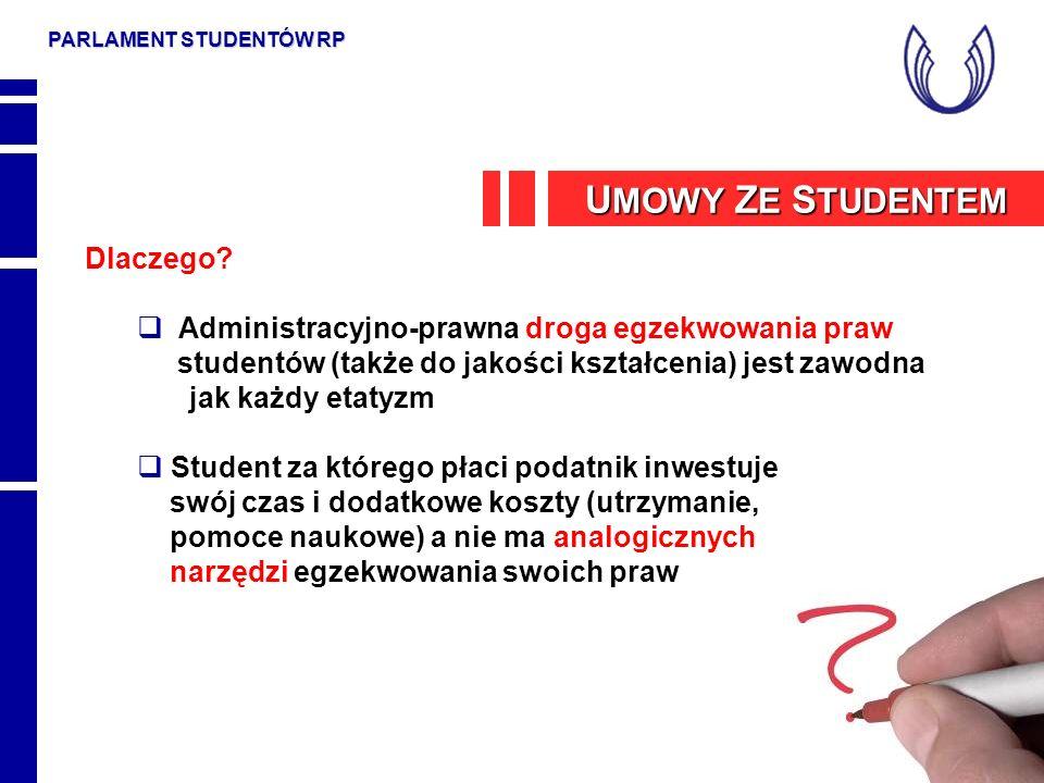 PARLAMENT STUDENTÓW RP U MOWY Z E S TUDENTEM Dlaczego? Administracyjno-prawna droga egzekwowania praw studentów (także do jakości kształcenia) jest za