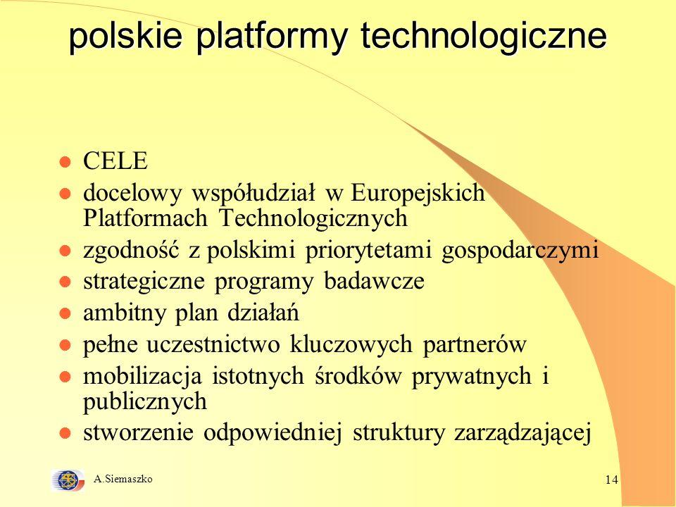 A.Siemaszko 14 polskie platformy technologiczne l CELE l docelowy współudział w Europejskich Platformach Technologicznych l zgodność z polskimi priorytetami gospodarczymi l strategiczne programy badawcze l ambitny plan działań l pełne uczestnictwo kluczowych partnerów l mobilizacja istotnych środków prywatnych i publicznych l stworzenie odpowiedniej struktury zarządzającej