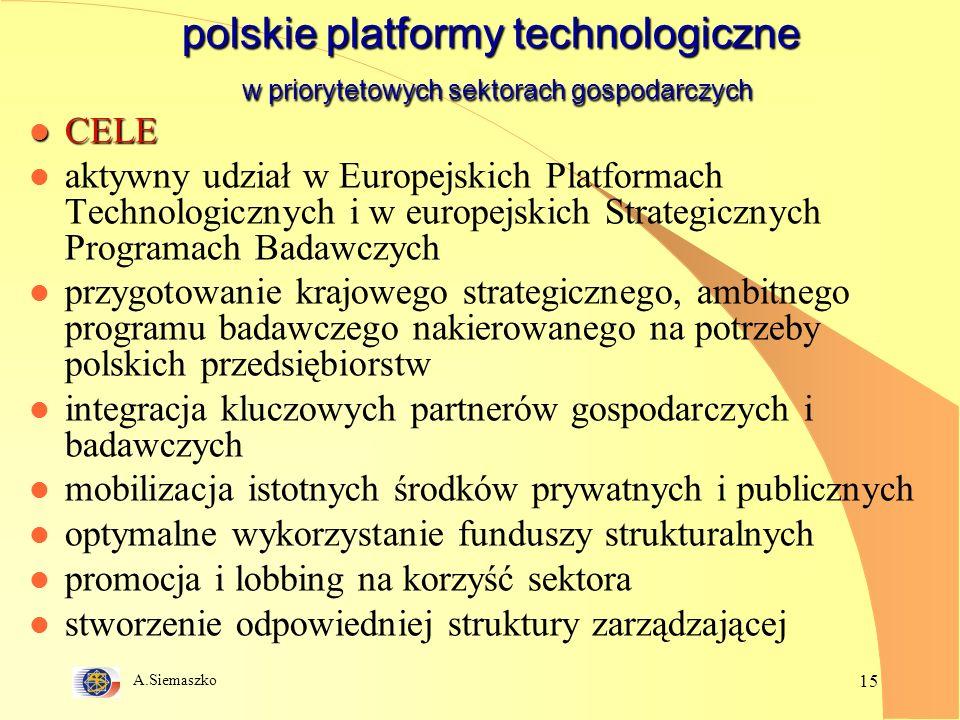 A.Siemaszko 15 polskie platformy technologiczne w priorytetowych sektorach gospodarczych l CELE l aktywny udział w Europejskich Platformach Technologicznych i w europejskich Strategicznych Programach Badawczych l przygotowanie krajowego strategicznego, ambitnego programu badawczego nakierowanego na potrzeby polskich przedsiębiorstw l integracja kluczowych partnerów gospodarczych i badawczych l mobilizacja istotnych środków prywatnych i publicznych l optymalne wykorzystanie funduszy strukturalnych l promocja i lobbing na korzyść sektora l stworzenie odpowiedniej struktury zarządzającej
