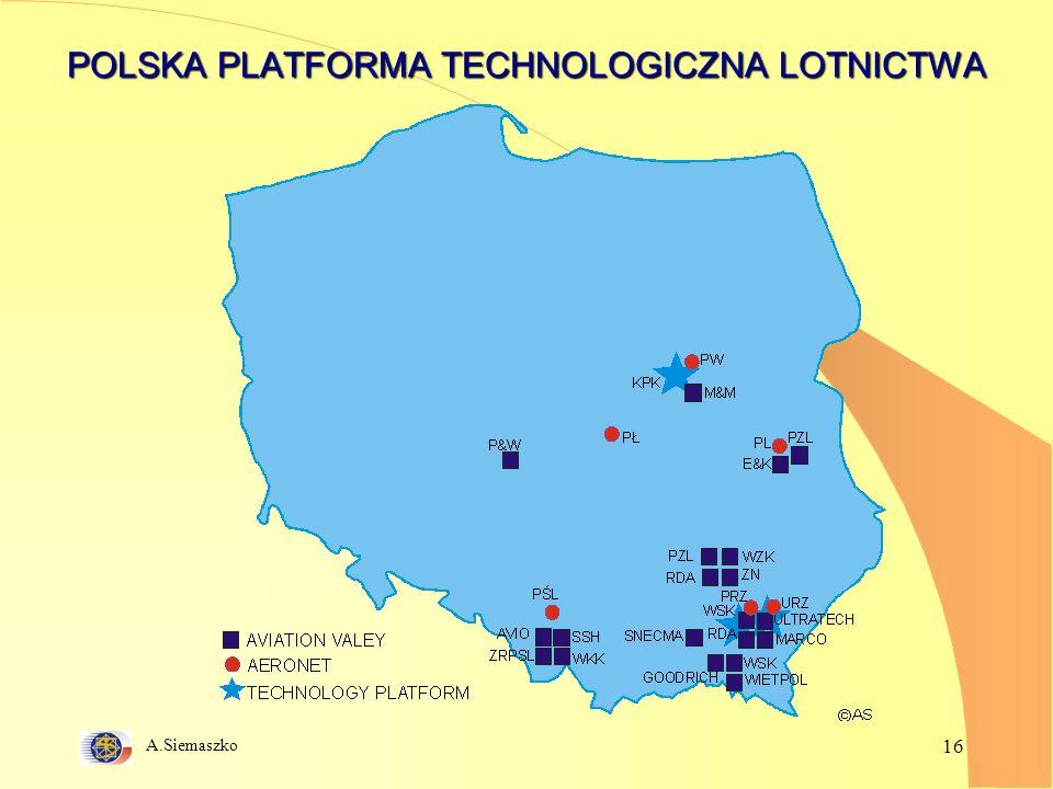 A.Siemaszko 16 POLSKA PLATFORMA TECHNOLOGICZNA LOTNICTWA