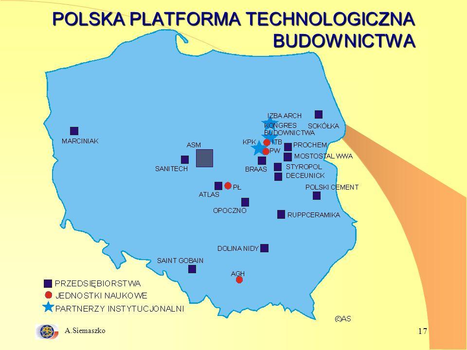 A.Siemaszko 17 POLSKA PLATFORMA TECHNOLOGICZNA BUDOWNICTWA