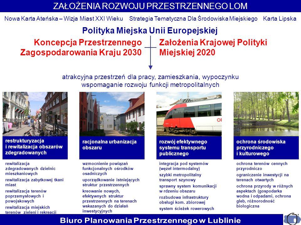 atrakcyjna przestrzeń dla pracy, zamieszkania, wypoczynku wspomaganie rozwoju funkcji metropolitalnych Polityka Miejska Unii Europejskiej restrukturyz