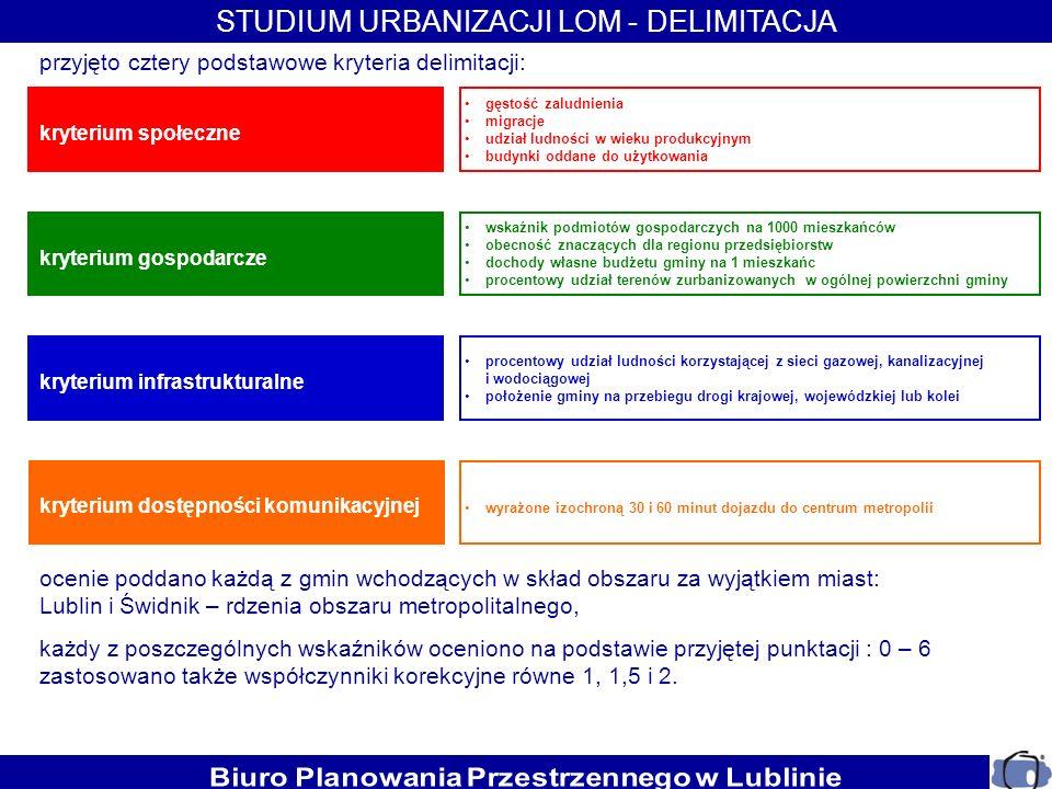 przyjęto cztery podstawowe kryteria delimitacji: kryterium społeczne kryterium gospodarcze kryterium infrastrukturalne kryterium dostępności komunikac