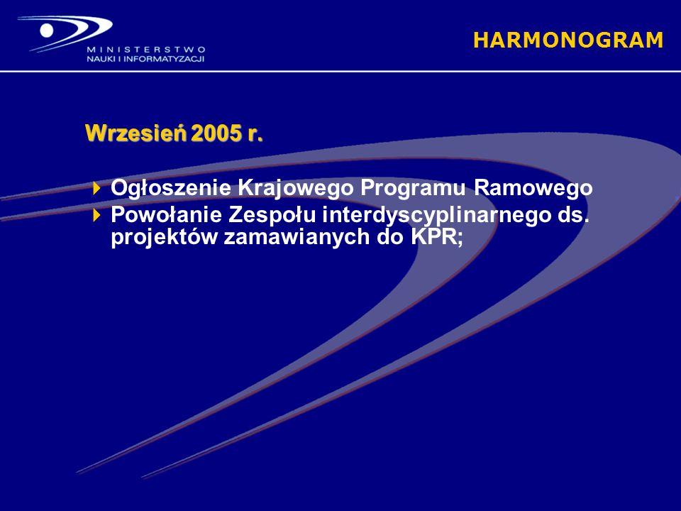 HARMONOGRAM Wrzesień 2005 r.