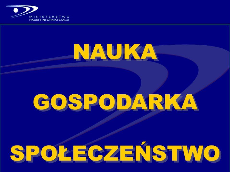 NAUKA A GOSPODARKA CITATION INTENSITY GDP PER PERSON IN THOUSANDS US DOLLARS King D.A.