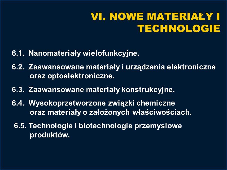 6.1. Nanomateriały wielofunkcyjne. 6.2.