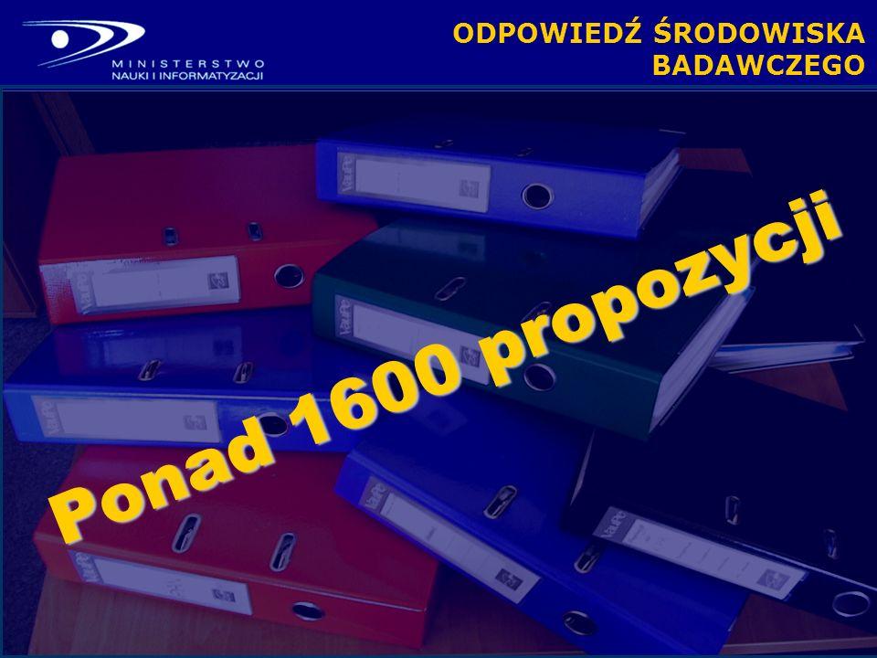 ODPOWIEDŹ ŚRODOWISKA BADAWCZEGO Ponad 1600 propozycji