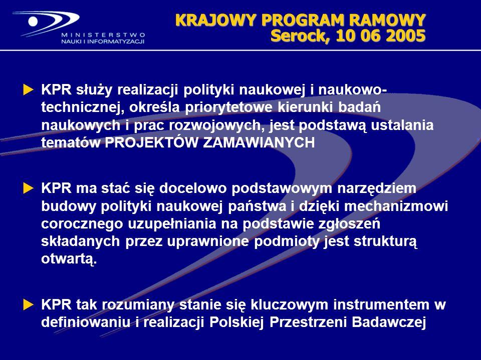 V.Bezpieczeństwo IV. Państwo i społeczeństwo STRATEGICZNE OBSZARY BADAWCZE katalog otwarty III.