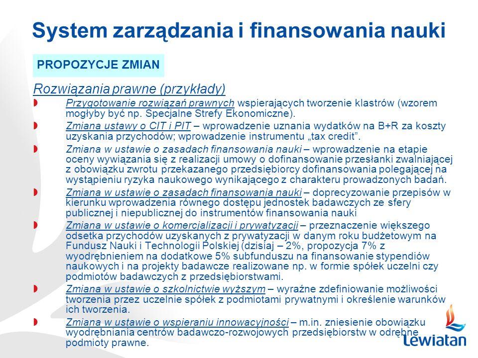 Rozwiązania prawne (przykłady) Przygotowanie rozwiązań prawnych wspierających tworzenie klastrów (wzorem mogłyby być np. Specjalne Strefy Ekonomiczne)