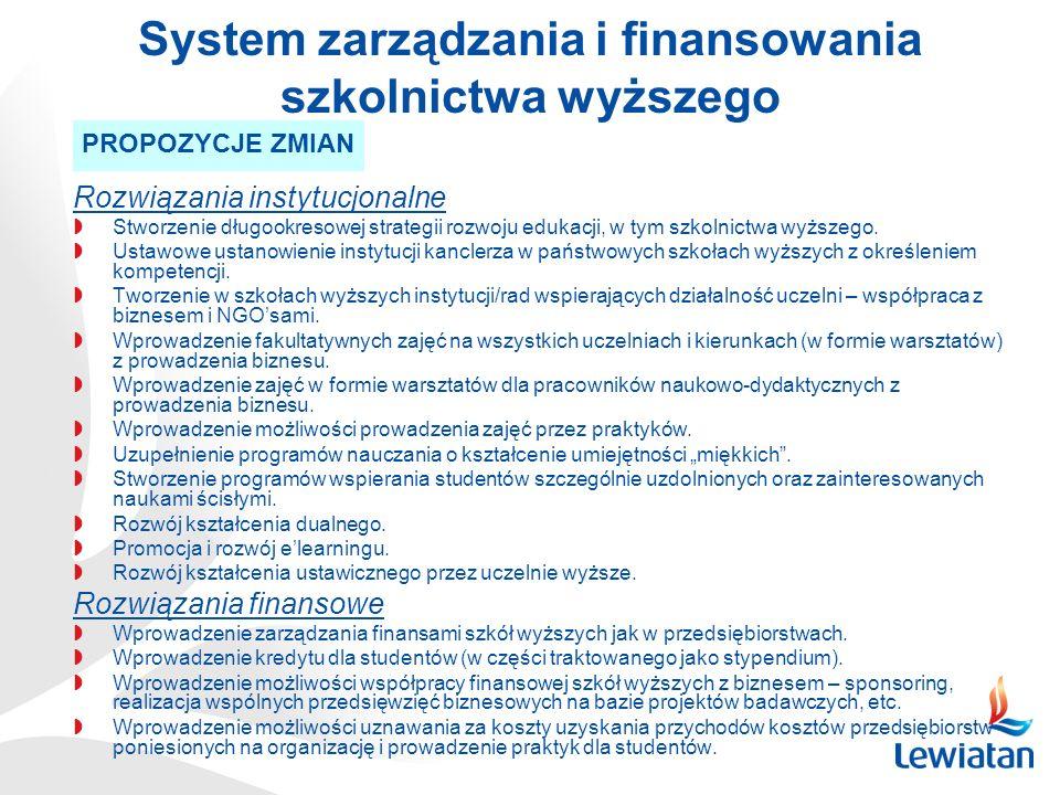 System zarządzania i finansowania szkolnictwa wyższego PROPOZYCJE ZMIAN Rozwiązania instytucjonalne Stworzenie długookresowej strategii rozwoju edukacji, w tym szkolnictwa wyższego.
