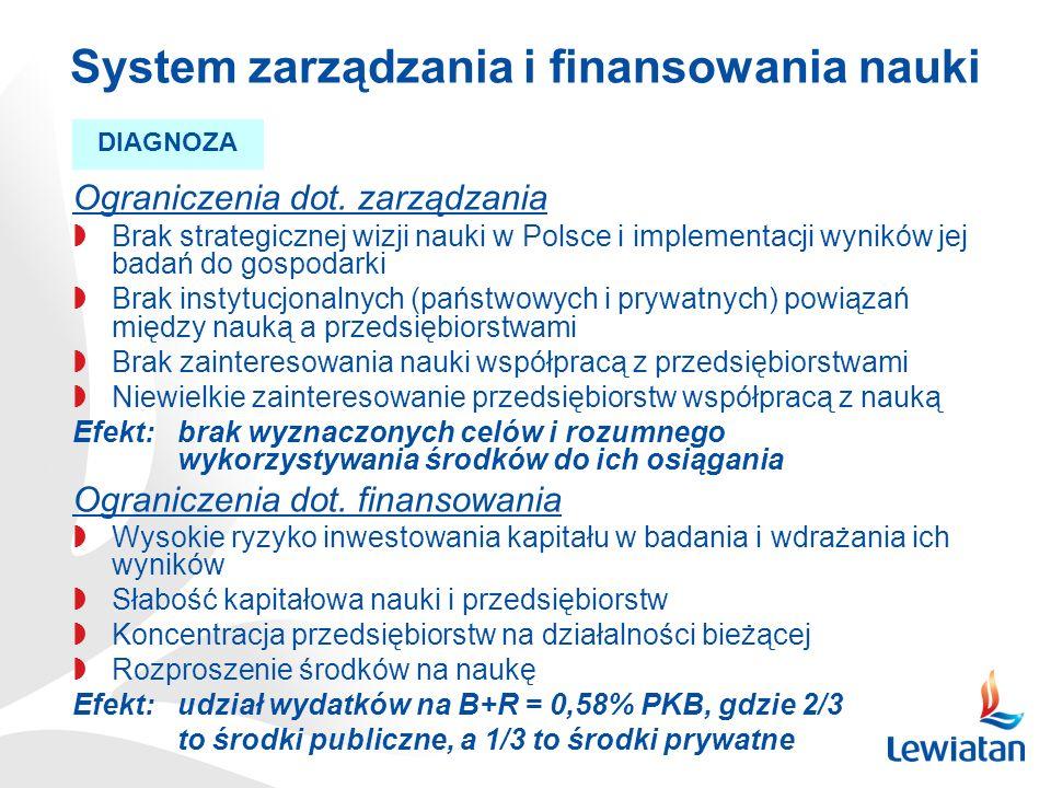 Ograniczenia dot. zarządzania Brak strategicznej wizji nauki w Polsce i implementacji wyników jej badań do gospodarki Brak instytucjonalnych (państwow