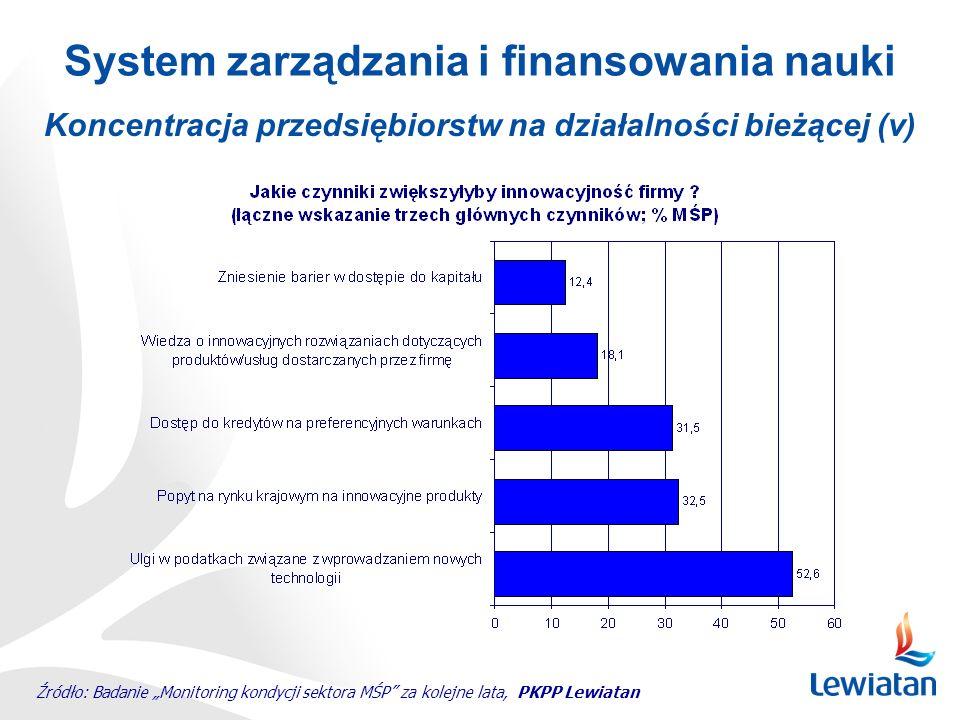 Koncentracja przedsiębiorstw na działalności bieżącej (v) System zarządzania i finansowania nauki Źródło: Badanie Monitoring kondycji sektora MŚP za k