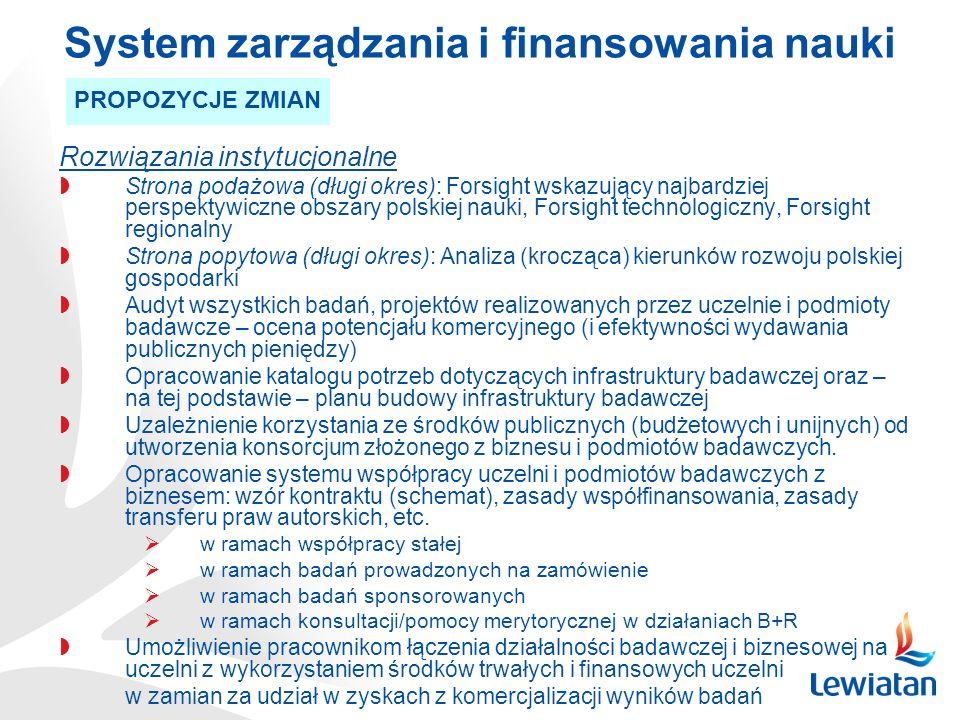 Rozwiązania instytucjonalne Strona podażowa (długi okres): Forsight wskazujący najbardziej perspektywiczne obszary polskiej nauki, Forsight technologiczny, Forsight regionalny Strona popytowa (długi okres): Analiza (krocząca) kierunków rozwoju polskiej gospodarki Audyt wszystkich badań, projektów realizowanych przez uczelnie i podmioty badawcze – ocena potencjału komercyjnego (i efektywności wydawania publicznych pieniędzy) Opracowanie katalogu potrzeb dotyczących infrastruktury badawczej oraz – na tej podstawie – planu budowy infrastruktury badawczej Uzależnienie korzystania ze środków publicznych (budżetowych i unijnych) od utworzenia konsorcjum złożonego z biznesu i podmiotów badawczych.