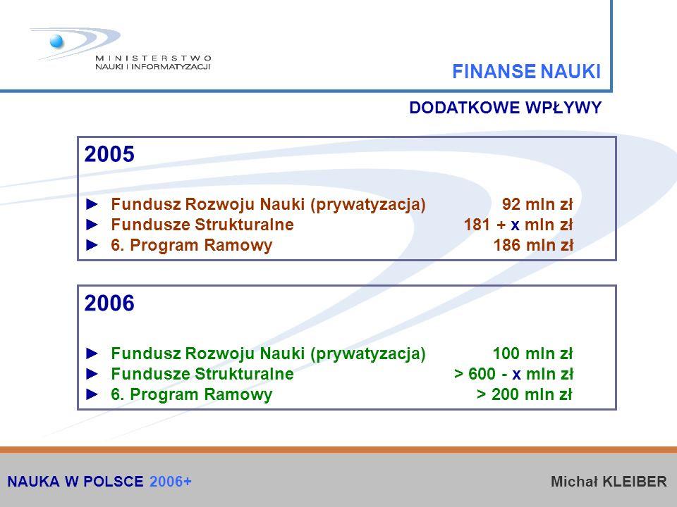 BUDŻET NAUKI 2004 2005 Fundusz Rozwoju Nauki (prywatyzacja) 92 mln zł Fundusze Strukturalne 181 + x mln zł 6.