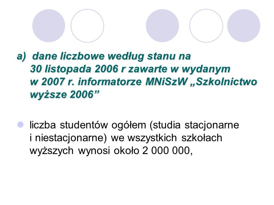 a) dane liczbowe według stanu na 30 listopada 2006 r zawarte w wydanym w 2007 r.