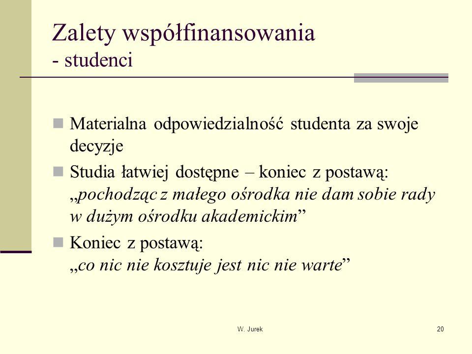 W. Jurek20 Zalety współfinansowania - studenci Materialna odpowiedzialność studenta za swoje decyzje Studia łatwiej dostępne – koniec z postawą:pochod